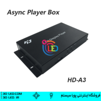 HD-A3 Box Player support 655,360 pixel , include 8GB internal memory